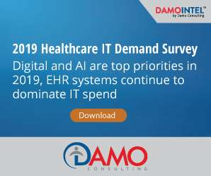 Top Connected Health Pulse Medical Technology Primary Care